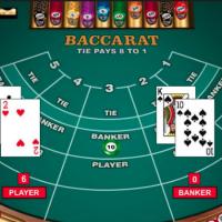 Strategi Bermain Judi Baccarat Online
